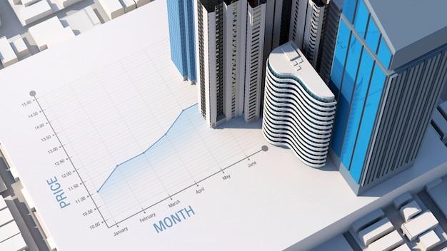 Kursaktienwertdiagramm von immobilien- und immobilieninvestitionen