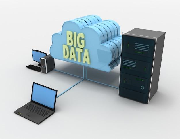 Latop, computer und server mit clouds.big data-konzept verbunden. 3d gerenderte darstellung