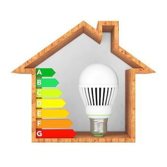 Led-birne mit energieeffizienz-rating-diagramm in abstrakten ökologischen holzhaus auf weißem hintergrund. 3d-rendering