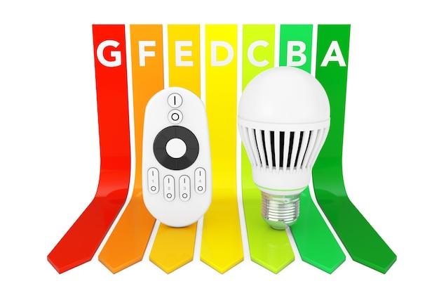 Led-lampe mit fernbedienung über energieeffizienz-rating-diagramm auf weißem hintergrund. 3d-rendering.