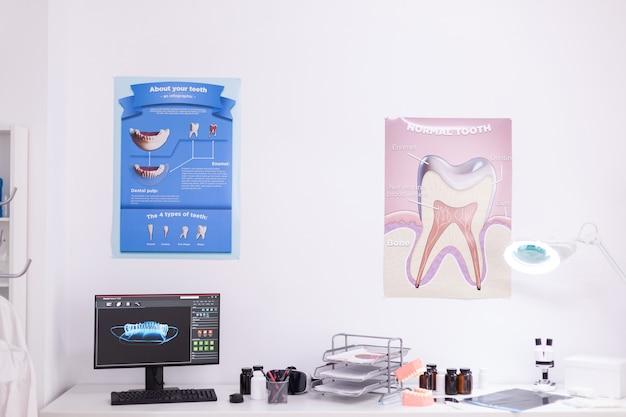 Leerer kieferorthopädischer stomatologie-krankenhaus-büroraum, der nach der zahnärztlichen diagnose für die medizinische behandlung vorbereitet ist. kieferorthopädischer schrank ausgestattet mit zahninstrumenten für die mundpflege