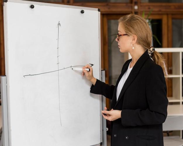 Lehrer schreibt an bord