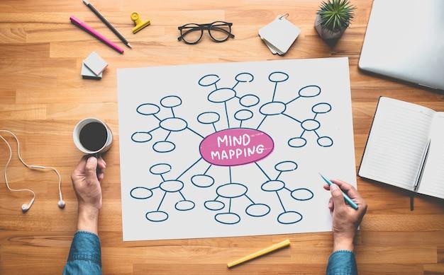 Mind-mapping-ideen der arbeit mit dem denken von personen