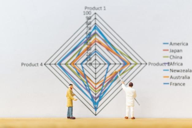 Miniaturleute: arbeitskraftmalerei-geschäftsdiagramm