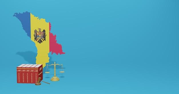 Moldawien-gesetz für infografiken, social-media-inhalte in 3d-rendering