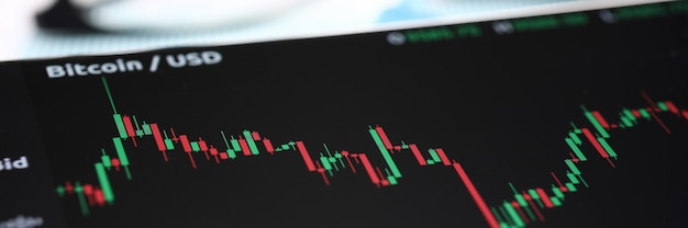 Nahaufnahme genaue grafik von bitcoin zu dollar