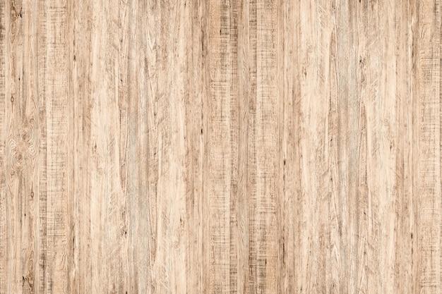 Naturholzhintergrund oder holzbodenhintergrund