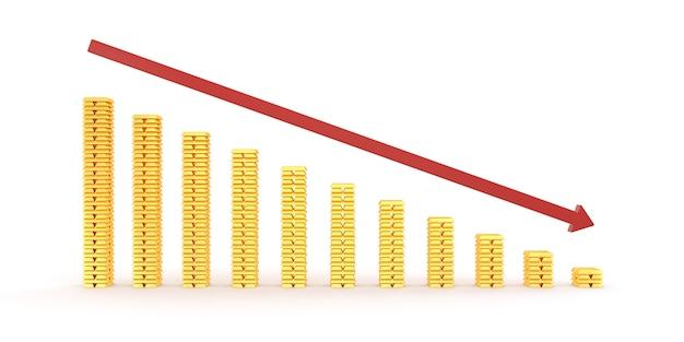 Niedriger graph des goldpreises