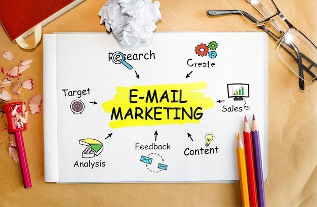 Notizbuch mit aufgaben und hinweisen zum e-mail-marketing
