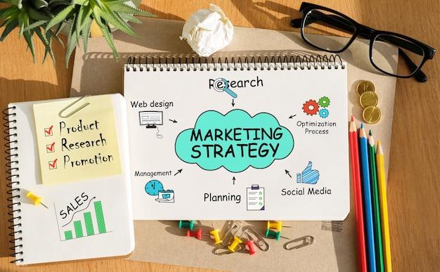 Notizbuch mit aufgaben und hinweisen zur marketingstrategie