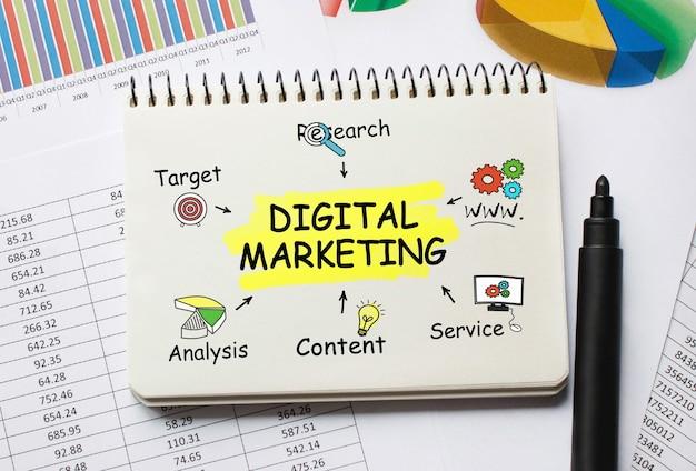 Notizbuch mit tools und hinweisen zum digitalen marketing, konzept Premium Fotos