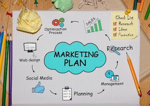 Notizbuch mit werkzeugen und hinweisen zum marketingplan, konzept