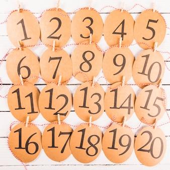 Nummerierte tags mit threads