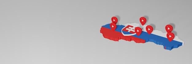 Nutzung von social media und youtube in der slowakei für infografiken im 3d-rendering