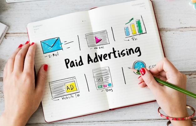 Online-marketing kommerzielle verbindungstechnologie