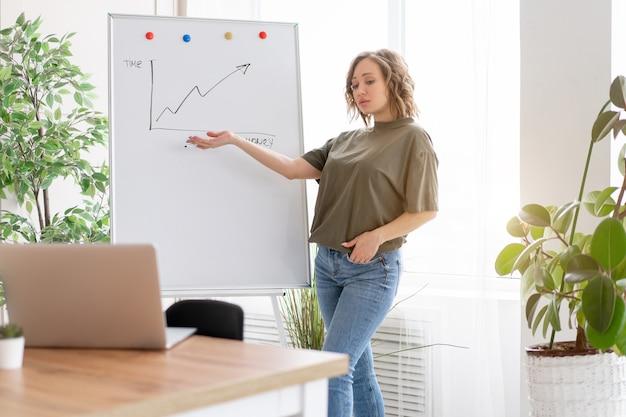 Online-präsentation, webinar, online-meeting. junge geschäftsfrau spricht mit dem publikum videoanruf, videoverbindung.