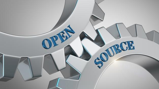Open source hintergrund