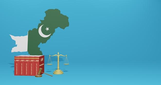 Pakistanisches gesetz für infografiken, social media-inhalte in 3d-rendering