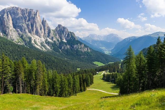 Panorama von larsec.