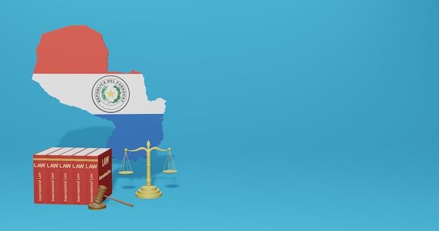Paraguayisches gesetz für infografiken, social media-inhalte in 3d-rendering