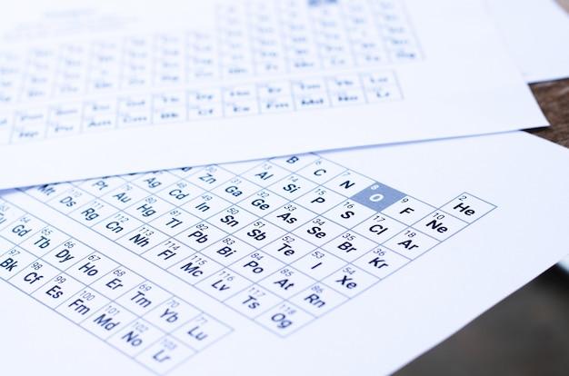Periodensystem auf weißem papier
