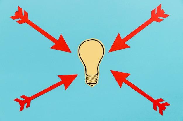 Pfeile zeigen auf eine idee