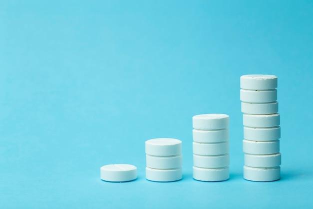 Pillen und drogen auf einem löffel. dosierung und medikamente. vitamine, antidepressiva, stimulanzien, schlaftabletten und gesundheitskonzept. pillen und behandlungssucht