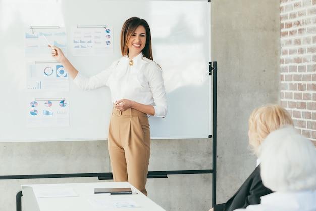 Planung der geschäftsstrategie. unternehmensbriefing. erfolgreiche frau steht am whiteboard mit grafiken