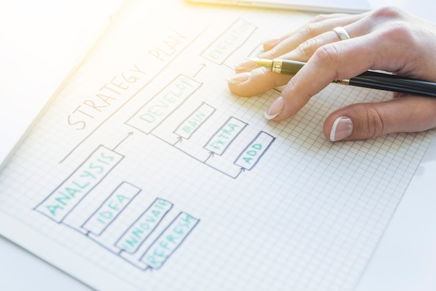 Planungsstrategie auf papier