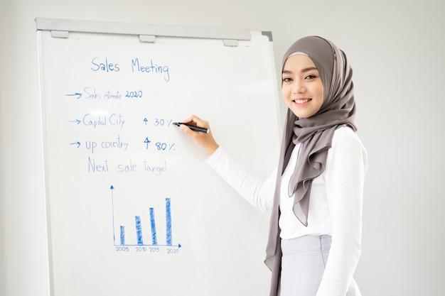 Porträt der intelligenten schönen asiatischen moslemischen geschäftsfrau, die im büro, im kulturellen der verschiedenartigkeit und im geschlechtskonzept arbeitet.