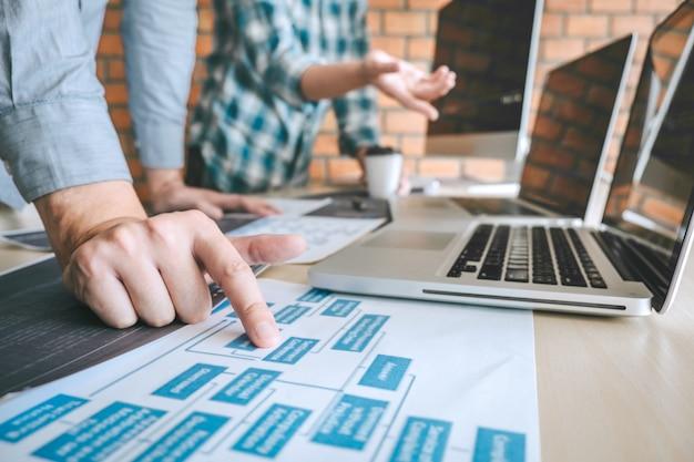 Professionelle entwickler programmierer zusammenarbeitstreffen und brainstorming und programmierung auf der website arbeiten eine software-outsourcing-und codierungstechnologie, schreiben von codes und datenbank