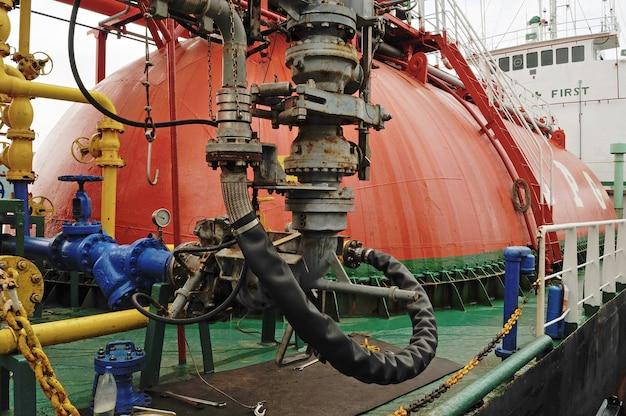 Prozess auf öl- und gasübergabeplattformen