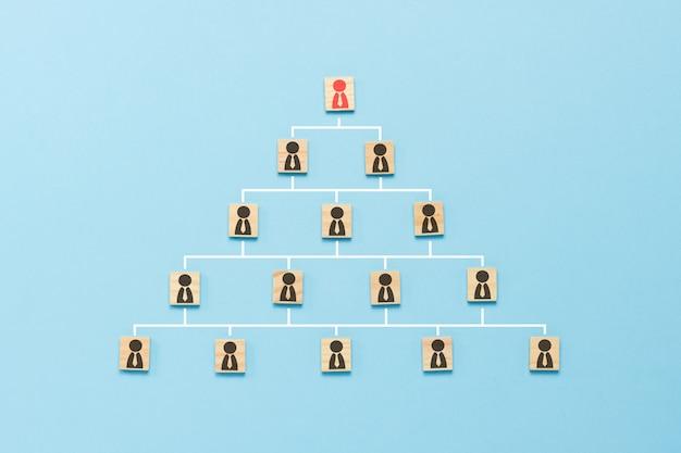 Pyramide von holztellern mit ikonen der leute mit bindungen auf einem blauen hintergrund. konzept des unternehmens, schema des unternehmens, pyramide, unternehmenswachstum, beförderung, entlassung. flache lage, draufsicht.
