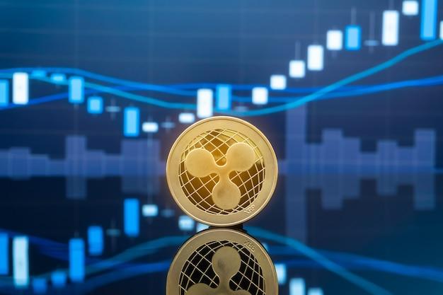 Ripple (xrp) - und kryptowährungsinvestitionskonzept. physische metall-ripple-münzen mit globalem handelsbörsen-marktpreisdiagramm im hintergrund.