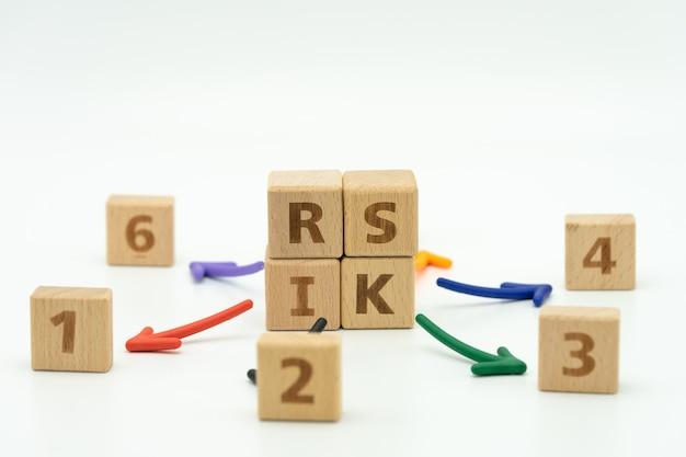 Risiko der risikovermeidung das konzept der risikostreuung eines unternehmens oder einer organisation.