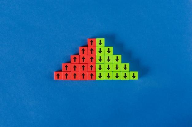 Rote und grüne holzklötze mit pfeilen nach oben und unten in einem konzept des wachstums und schrumpfens von corona-virus-fällen