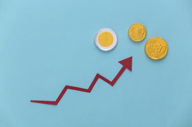 Roter wachstumspfeil und münzen auf blau. pfeildiagramm nach oben. das wirtschaftswachstum