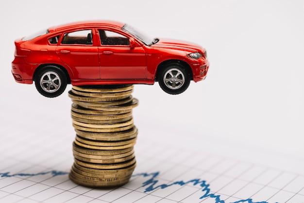 Rotes auto des spielzeugs auf dem stapel der goldenen münzen über dem börsediagramm