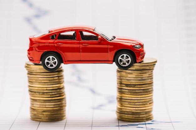 Rotes auto des spielzeugs, das auf dem stapel der goldenen münzen über dem börsediagramm balanciert