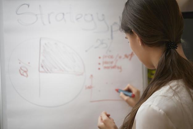 Rückansicht der zeichnung der jungen weiblichen marketingexpertin