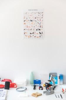 Schablonenaufkleberdesign mit verschiedenen zucht von hunden in der klinik mit medizinischen geräten