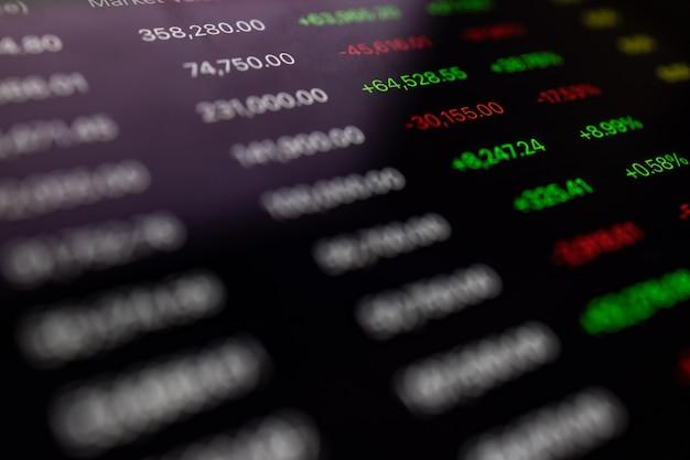 Schließen sie den aktienhandel auf dem digitalen bildschirm. konzept für finanz- und aktiendiagramm.