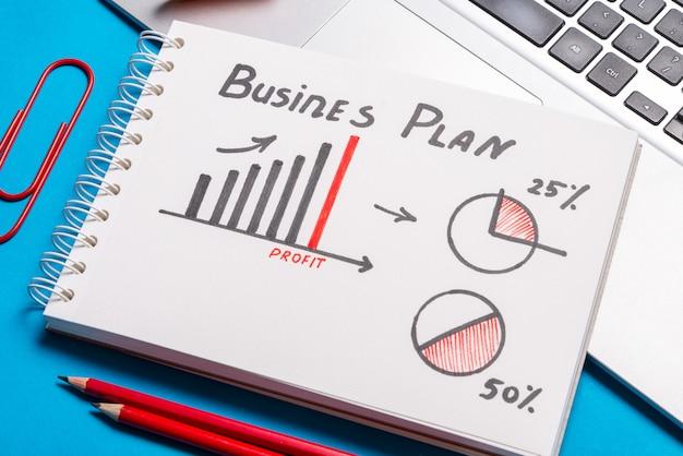 Schreibtisch mit businessplan, draufsicht