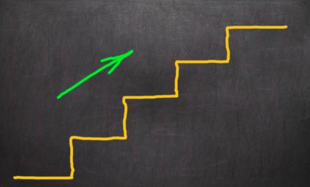 Schritt für schritt nach oben - karriere und entwicklung