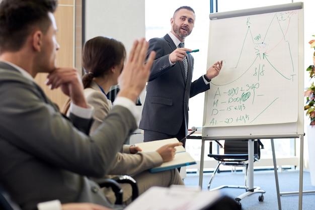 Schulungsseminar über wirtschaft