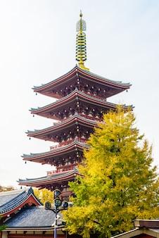 Sensoji-tempel