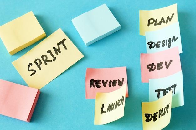 Software agile board mit papieraufgabe