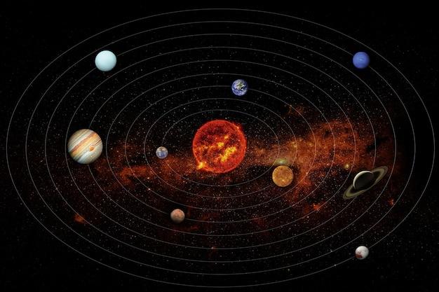 Sonnensystem. elemente dieses bildes von der nasa eingerichtet