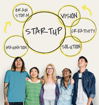 Startup-lösung für unternehmenserfindungen