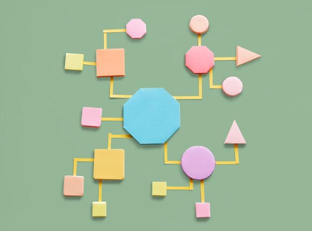 Strategie für die planung der verbindungsdesignplanung